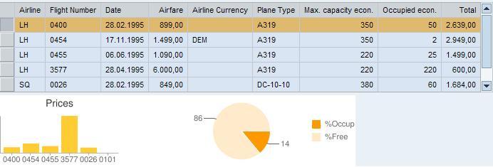 Google Charts in Web Dynpro Abap (SFLIGHT Example) | ABAP